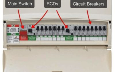 Guide to circuit breakers